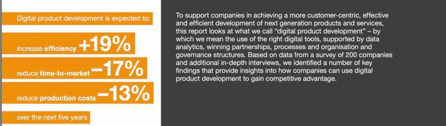 Wynik badań firmy PwC nad zastosowaniem sztucznej inteligencji w budowie i uruchamianiu nowych produktów